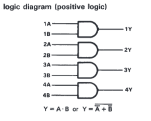 and_gate_logic_diagram