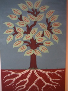family-tree-project