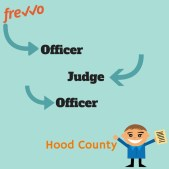 Hood County