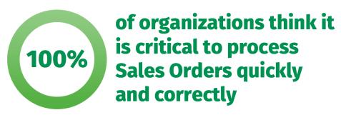 salesorders