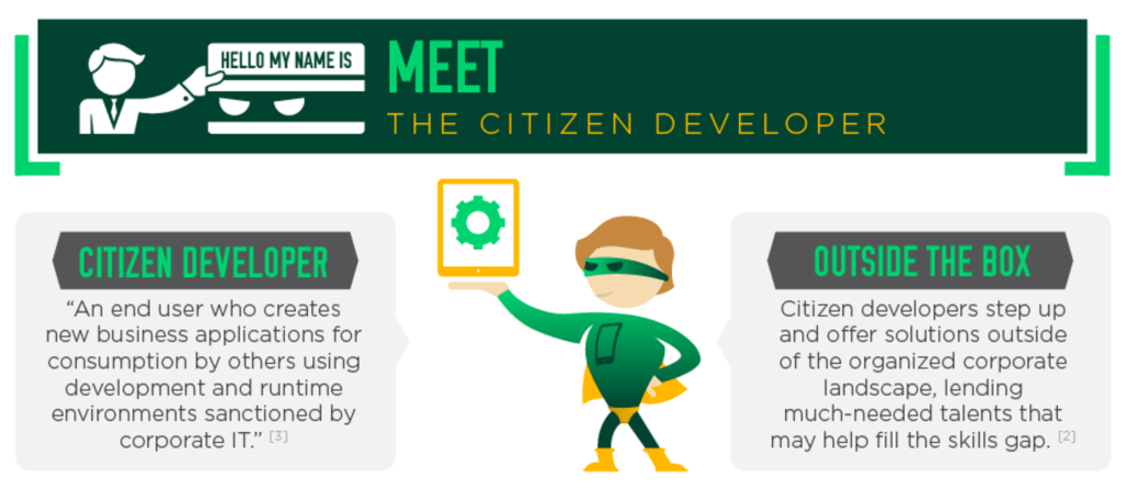 meet-citizen-developer