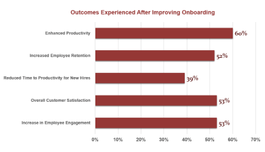 onboarding-outcomes.png