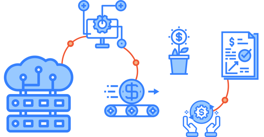 Digital Procurement Strategy