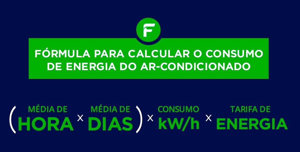 Infográfico explicando cálculo para medir o consumo do ar-condicionado