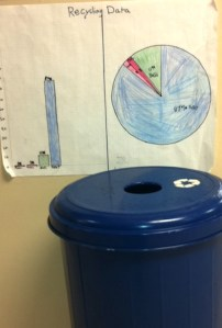 Recycling at Friends School of Minnesota