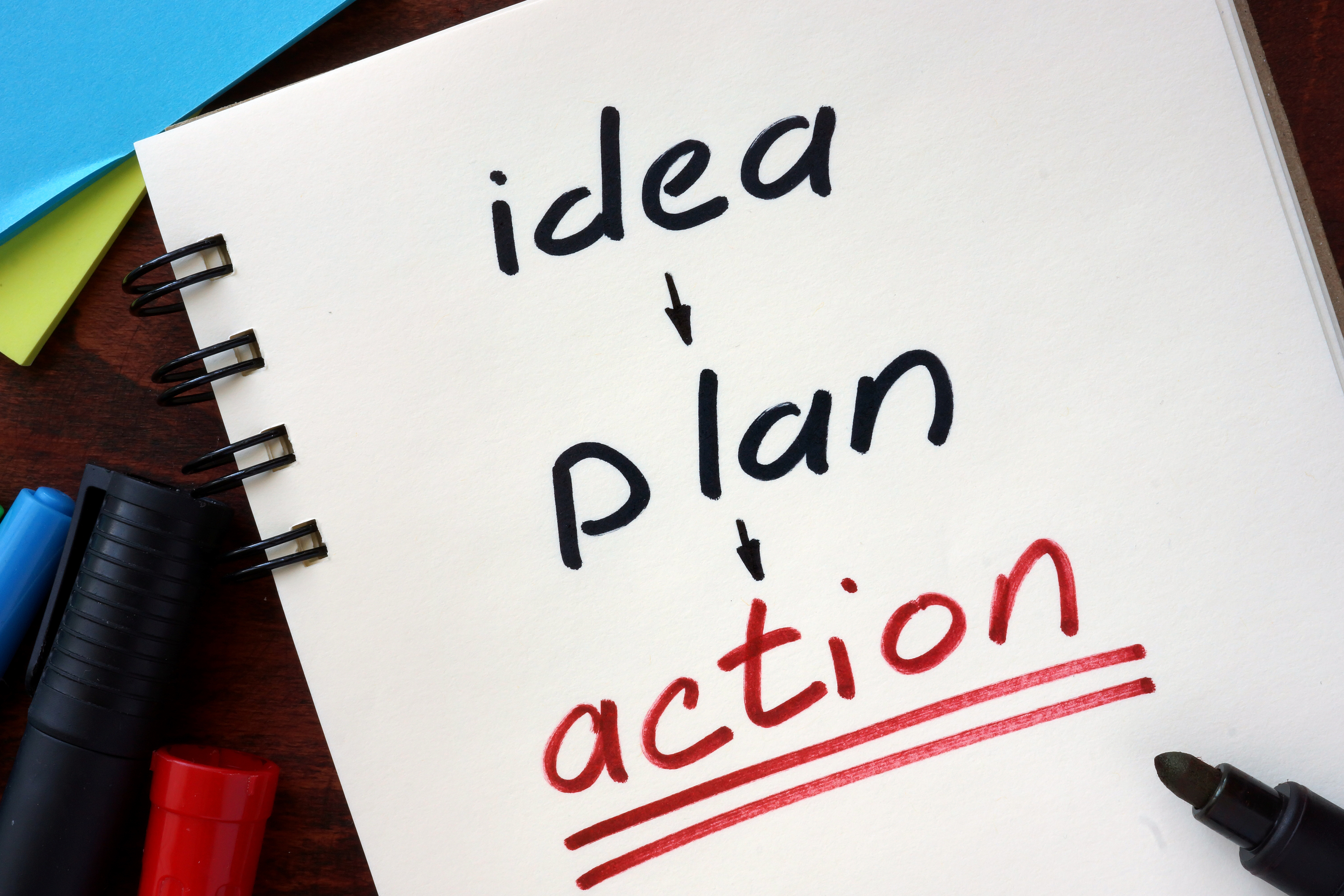 Developing And Executing Strong Action Plans