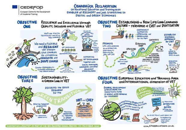 Infografía sobre la Declaración de Osnabruck