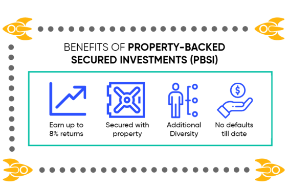 Product Benefits for Property-backed secured investments