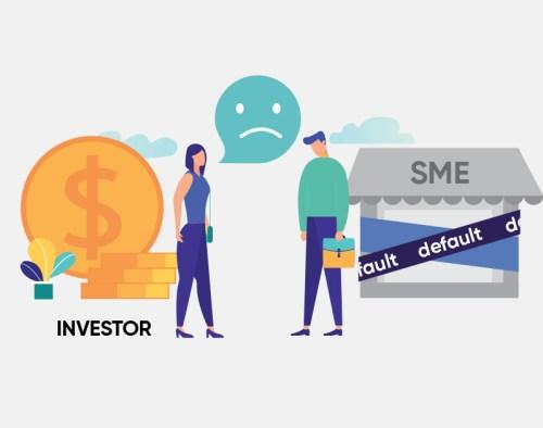 The risk of SME default