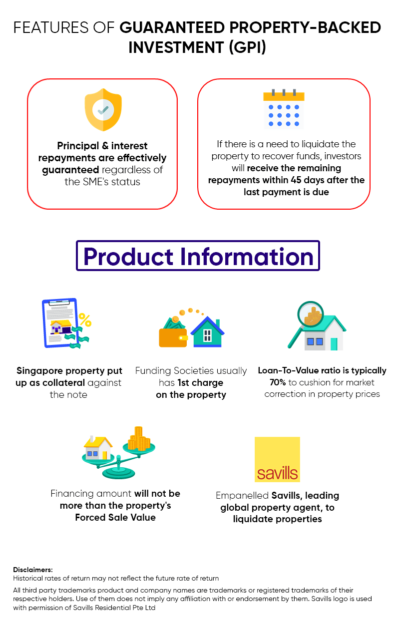 GPI extended info benefits