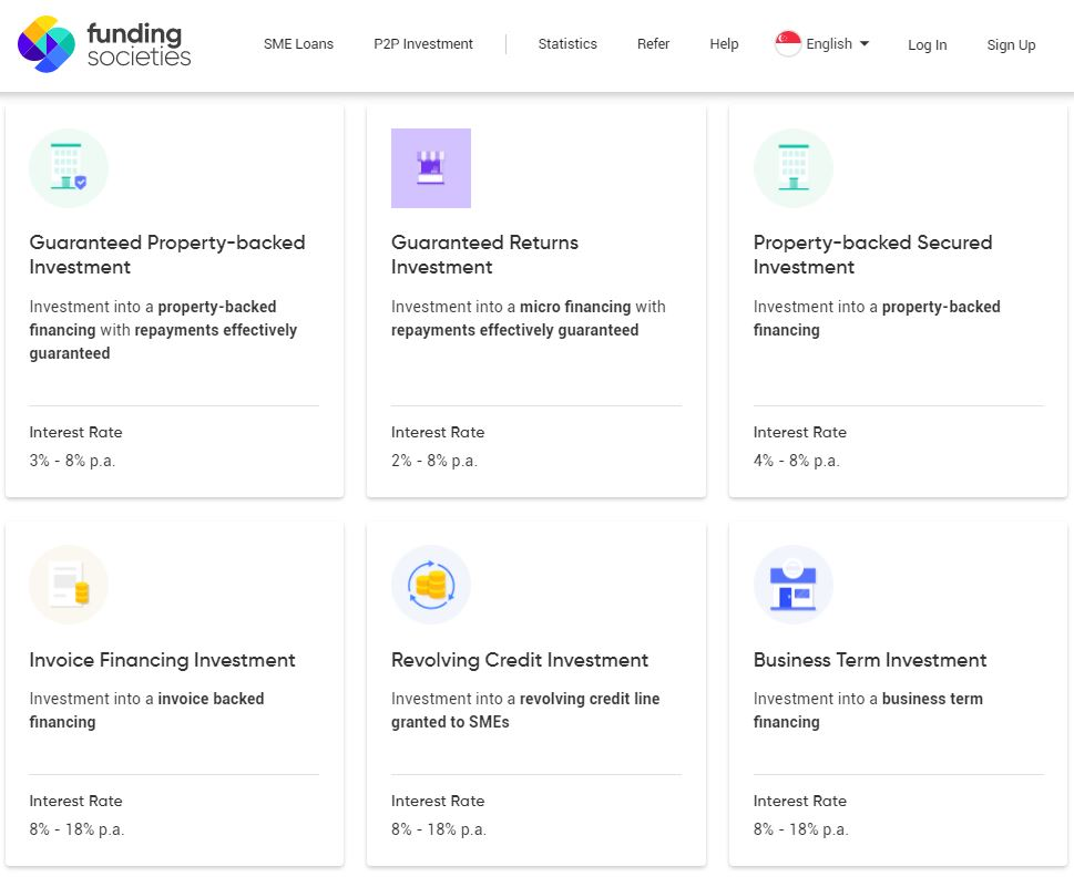 P2P Investment Products Overview