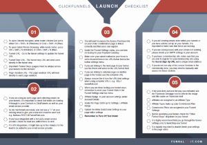 Funnel Launch Checklist for Clickfunnels from FunnelFitIt.com