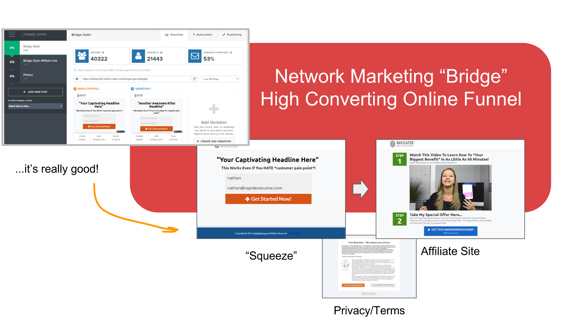 Turn cold traffic into customers and customers into your downline team