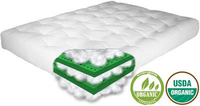 latex Futon mattress