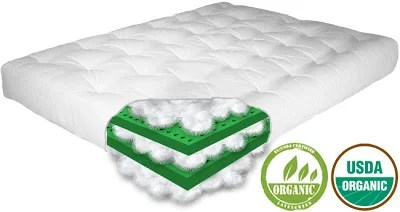 Organic Plus Cotton, Natural Latex Mattress