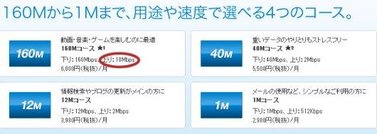 J-COMネットの速度一覧