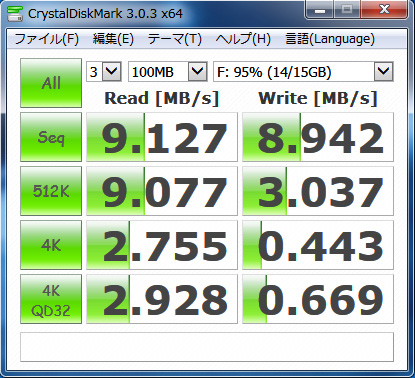 PSPに挿した16GB PRO-HG Duoの計測結果。