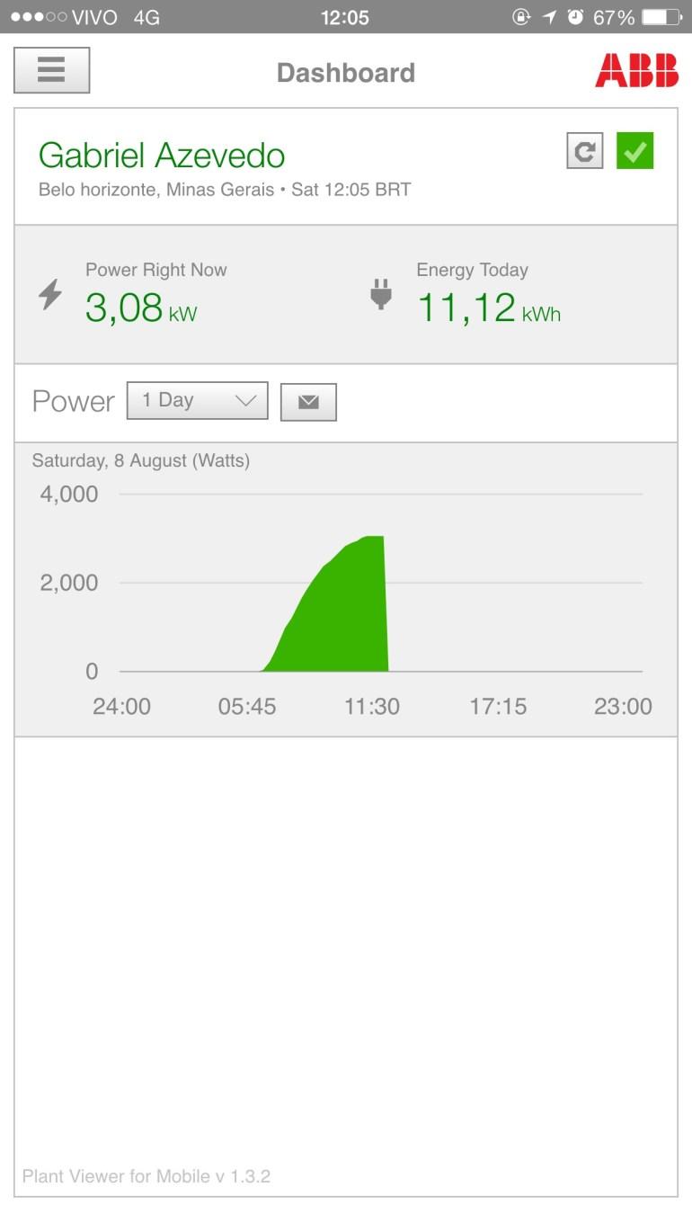 Aplicativo que monitora sua usina solar particular no celular