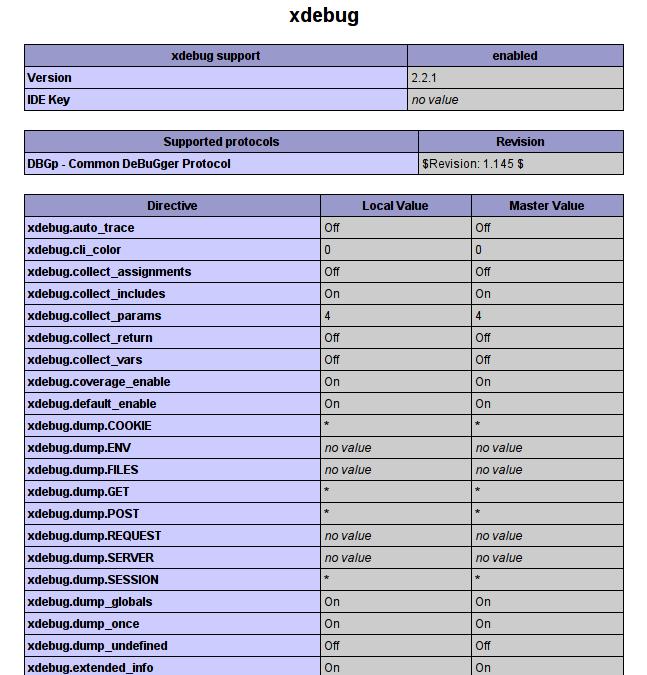 PHP Debugging with Xdebug
