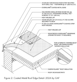 Figure 2: Coated Metal Roof Edge Detail- 202A by GAF