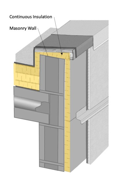 Thermal Control continuity parapet example Image adapted from: Illustrated Guide – Achieving Airtight Buildings, BC Housing