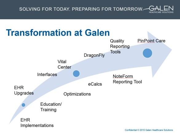Galen Healthcare Solutions Transformation