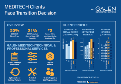 MEDITECH 6.X Infographic: Facing Transition Decisions