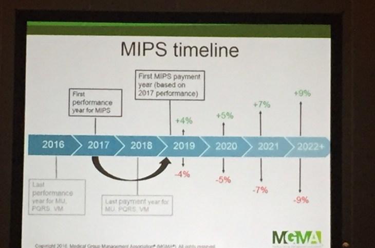 mips-timeline
