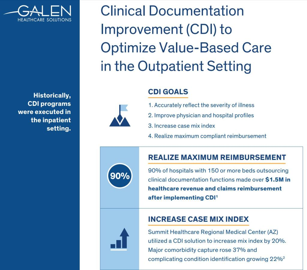 Infographic: Clinical Documentation Improvement (CDI) to Optimize Value-Based Care in the Outpatient Setting