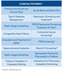 EHR Clinical Pathway Implementation