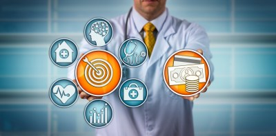 Smart Organizations Use Value Based Health Care as the Business Model of the Future