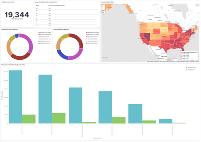 Elasticsearch + Kibana Series | Exposing Data