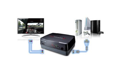 AverMedia Game Capture HD C281 - Connexion simple