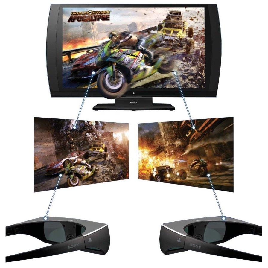 Ecran 3D Sony Playstation - Affichage différent pour chaque joueurs
