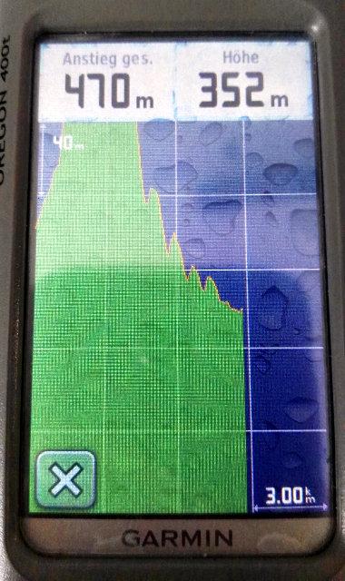 GPS Daten Höhe der heutigen Runde, abgeschätzt mit 300Hm