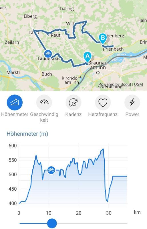 Ebike Connect App Screenshot Höhengraph
