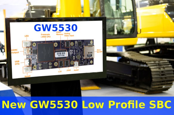 New Low Profile SBC for Embedded Applications