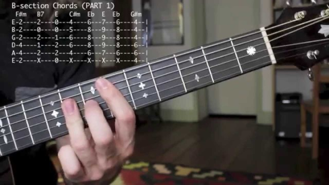 Etta James – At Last – Guitar Lesson – Chords, Lyrics and Tabs | The ...