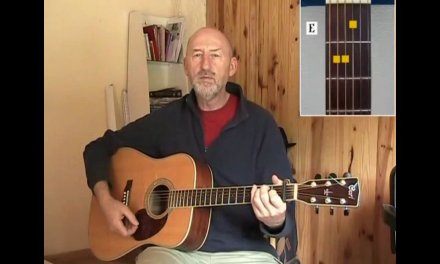 Blues Guitar Lesson – Learn Acoustic Finger Picking Style