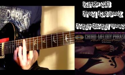 Guitar Lesson in London – Electric, Acoustic and Classical Guitar Lesson in Kilburn – Kensington