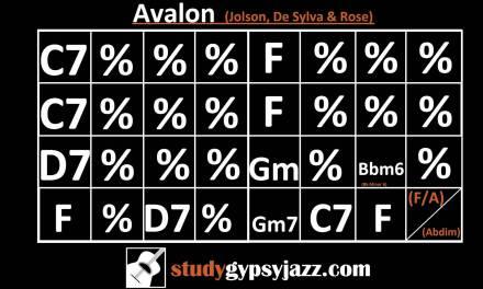Gypsy Jazz Backing Track / Play Along – Avalon – Fast