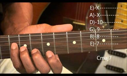 How To Play Key Am Electric Guitar Solo With Even THINKING About Scales#6  Am Part 1 Continuation