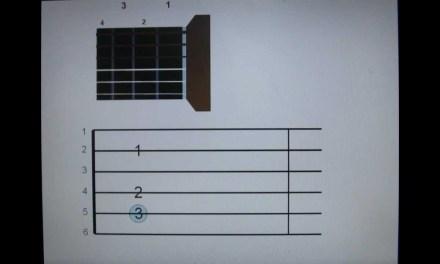 Raffy's Guitar 101 – Tab Lesson Solo Classical Guitar