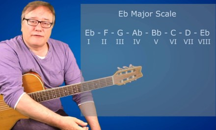 Drop Two Voicings Uncovered Lesson 9 – Minor Chord Scale Relationships Explained