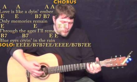 Blue Eyes Crying in the Rain – Strum Guitar Cover Lesson with Chords/Lyrics
