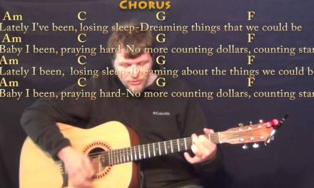 Counting Stars (OneRepublic) Strum Guitar Cover Lesson in Am with Chords/Lyrics
