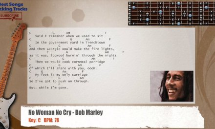 No Woman No Cry – Bob Marley Guitar Backing Track with chords and lyrics