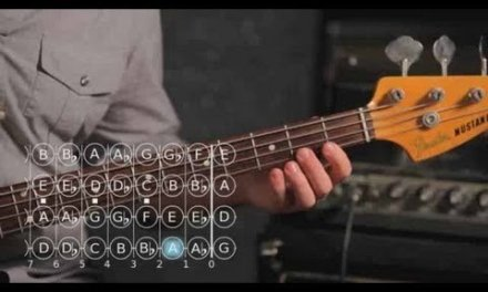 How to Play a G Minor Scale   Bass Guitar