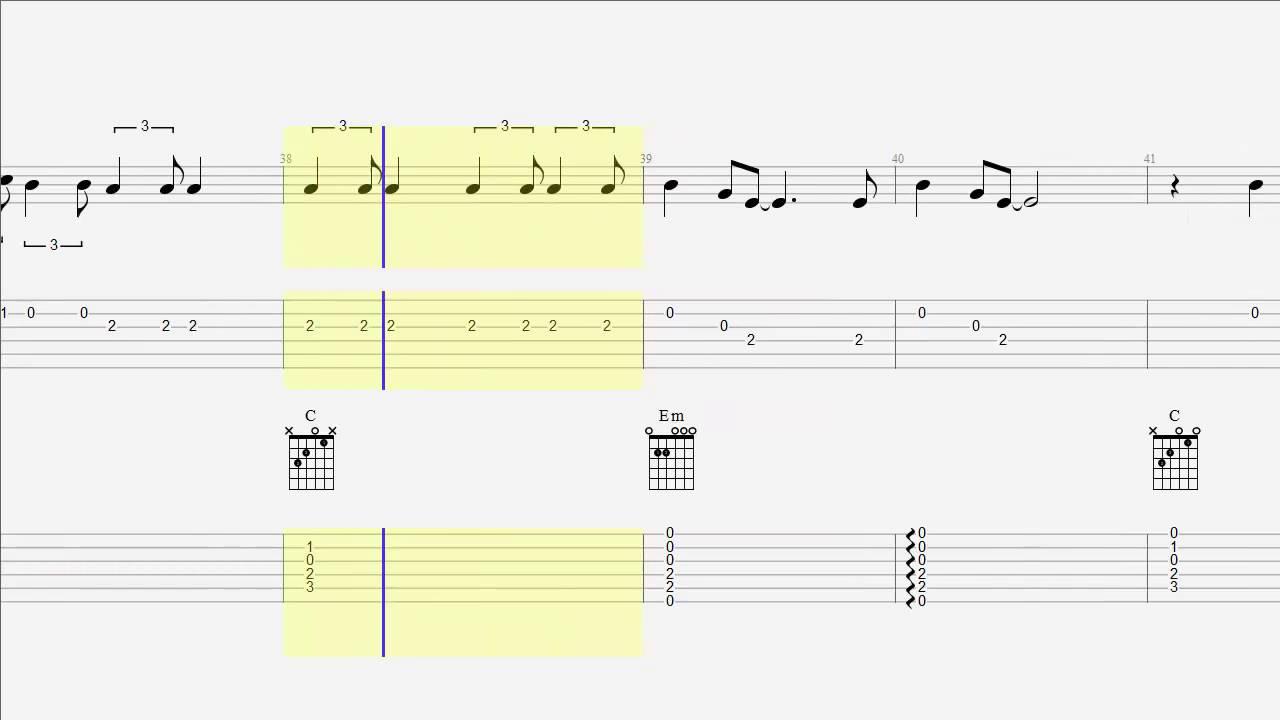 Guitar Tab Chords Heathens Twenty One Pilots The Glog