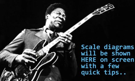 BB King Style Minor Blues Backing Track in Em 105 bpm